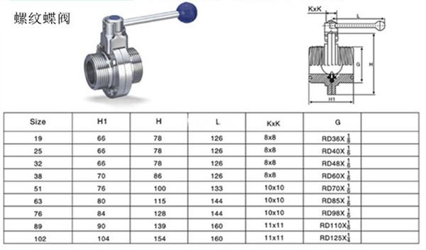 连接方式 快装式,卡箍式,外螺纹,焊接式等   ◆ 卫生级电动蝶阀图片